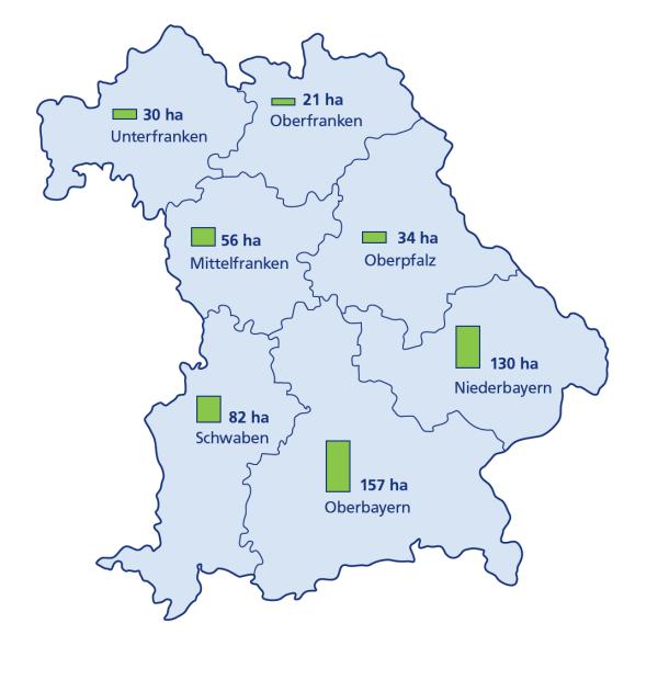 Bayern Fläche
